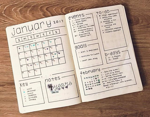 Wanted to show you guys my filled in January layout! Do you prefer to see a blank spread, a filled in spread, or both? Let me know in the comments please! ❄️