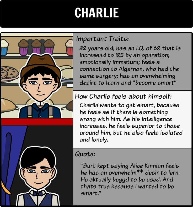 an analysis of character charlie in the story flowers for algernon Flowers for algernon character development in a character map graphic organizer charlie quote: how charlie feels about himself: important traits: 32 years.