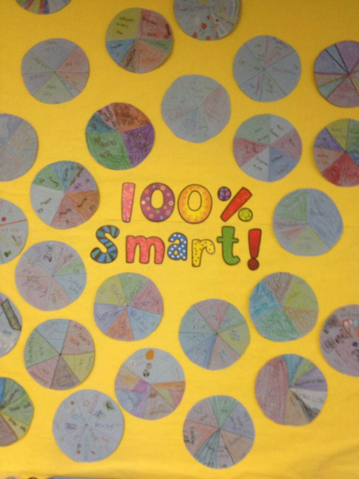 Activity from my Back to School Activites Sets: Math lesson on circle graph percentages... We're all smart in different ways. Kids made their own graph to represent their different areas of knowledge/ experiences. http://the-teacher-next-door.blogspot.com/