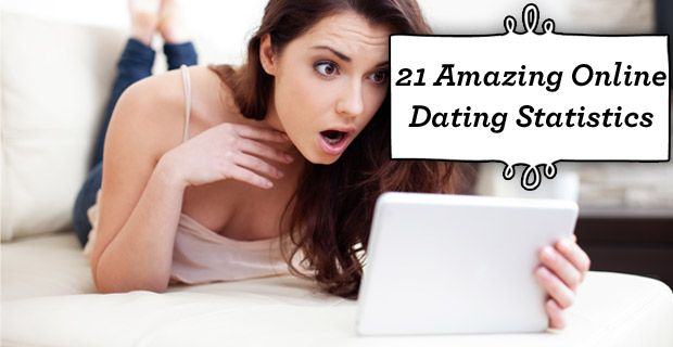 We've compiled a list of 21 good, bad, and just plain weird statistics on online dating that will blow your mind ➔ http://www.datingadvice.com/online-dating/online-dating-statistics