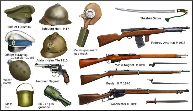 weapon revolution ww1 Small arms used by american forces in the revolution were many and varied, however at the beginning of the war the british short land service musket, often referred to as the brown bess, was .