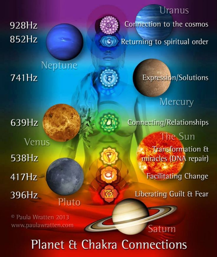 Chakra Frequencies sound frequency