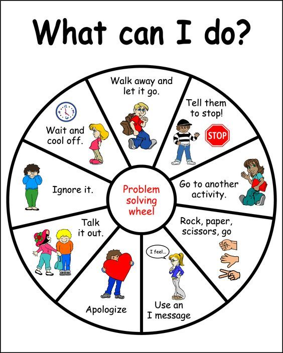 Look what we found! #iheartcd We can see this as a great addition to a Safe Place and part of the I Choose process in the 5 steps for self-regulation. These can be created with your grade level or children's age in mind!