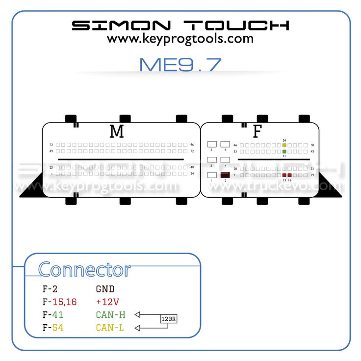 pin by simon touch on mercedes ecu wiring smart key