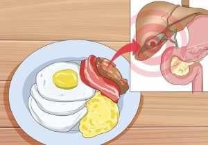 Hogyan függ össze a koleszterin és a zsír fogyasztás?