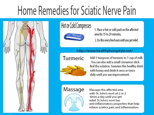 The term sciatica refers to pain in the leg usually caused by compression or irritation of the sciatic nerve. It is usually a tense pain traveling from the lower back to the buttock and down the sciatic nerve in the back of the leg. The usual symptoms are tingling and burning sensation in the leg…