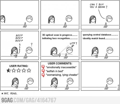 The real social networking.