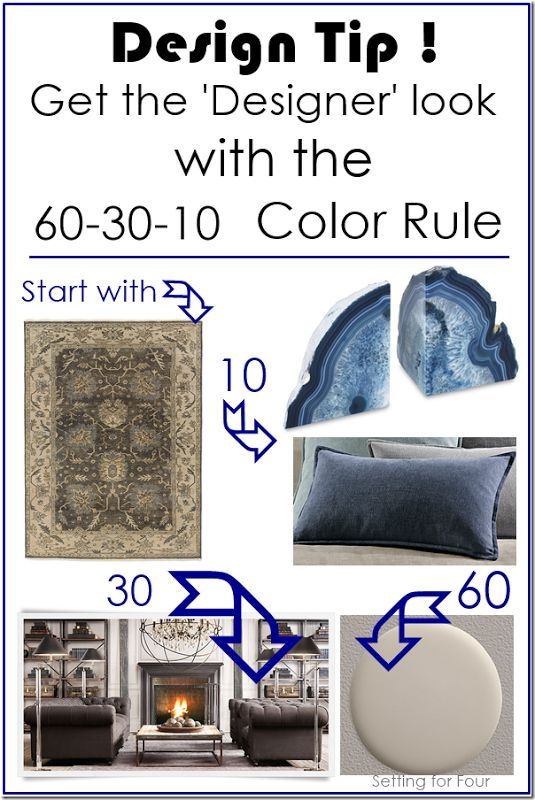 Design Tip:60-30-10 Color Rule - how to create an entire color palette EASILY! How to decorate your room and get the 'designer' look.