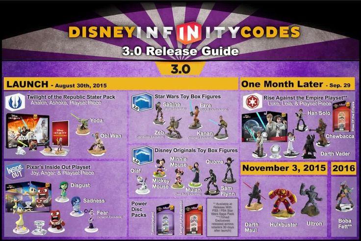 Disney release dates in Australia