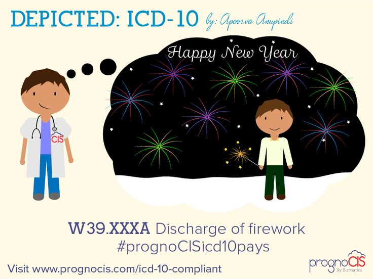 ICD-10 Humor: Discharge of firework