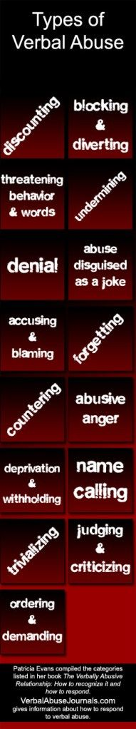 Types of verbal abuse range from full on anger to forgetting on purpose. Even the silent treatment is a type of verbal abuse! Verbal abusers use several other sneaky tactics to abuse and control their victims, too. Recognizing the types of verbal abuse is the first step to overcoming its effects and regaining your mental health.