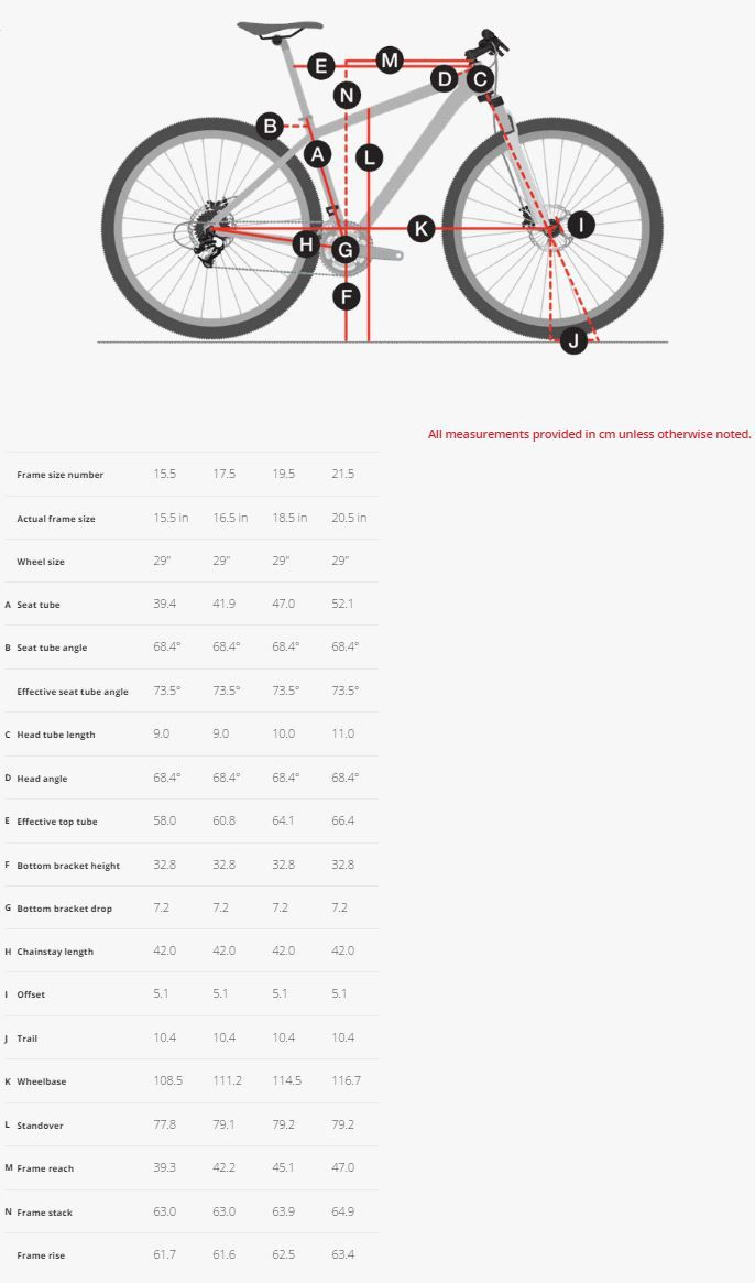 Trek Stache Carbon Frameset Geometry Chart Trek Bicycle Powered Bicycle New Bicycle