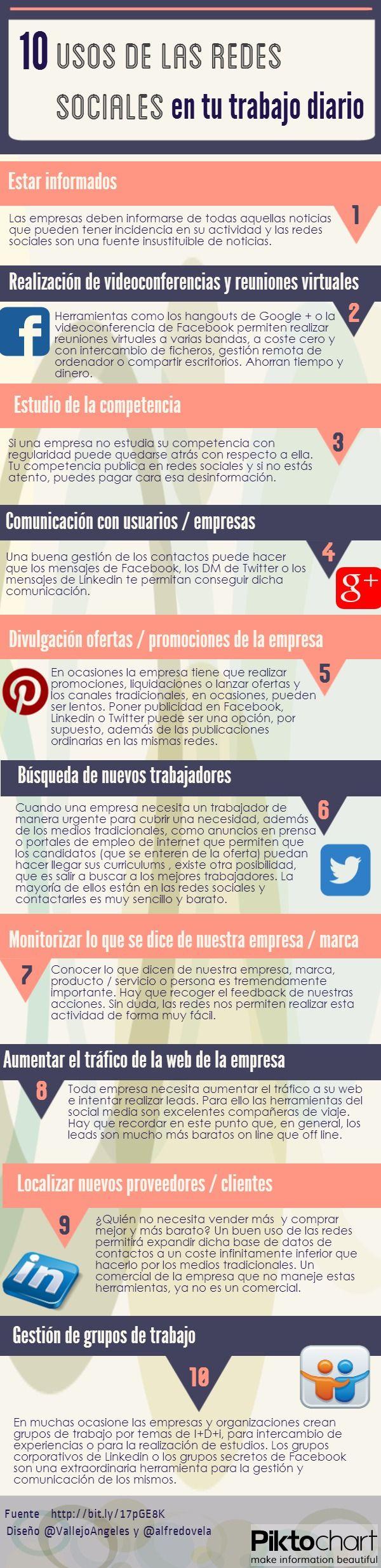 10 usos de las #RedesSociales tu jornada de trabajo diaria. #Infografía en español