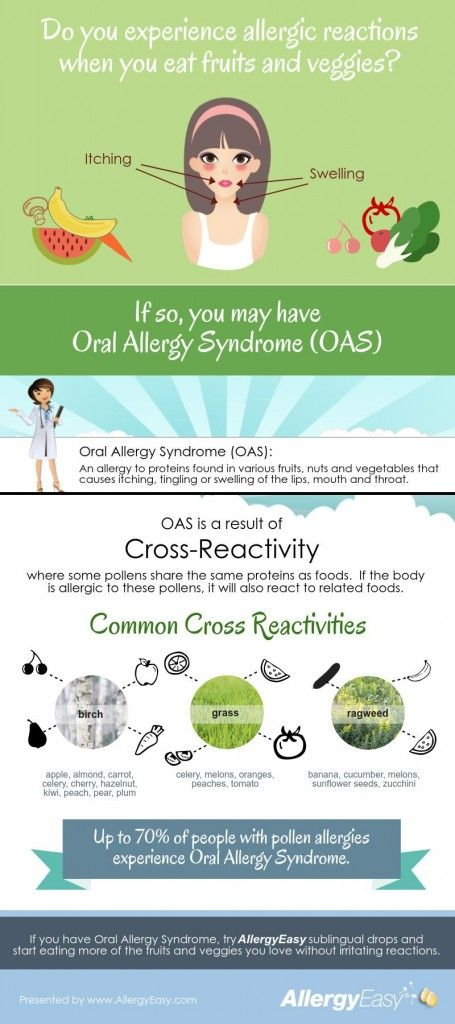 ORAL ALLERGY SYNDROME SYMPTOMS [INFOGRAPHIC] #allergy #allergies #symptoms https://designingyoursuccess.leadpages.net/moms-healing-touch/