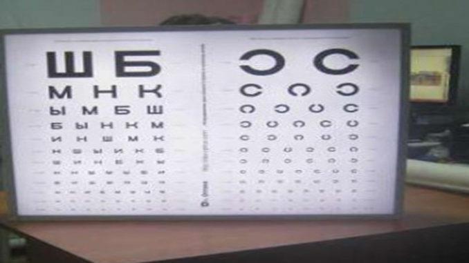 Чёткое зрение вернётся через 4 дня! Об этом не знает 99% населения! — SmilePub