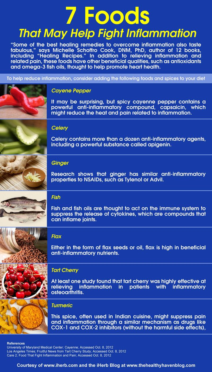 Seven Foods That May Help Fight Inflammation