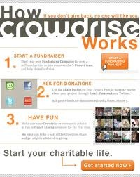 Crowdrise is about giving back, raising tons of money for charity and having the most fun in the world while doing it.