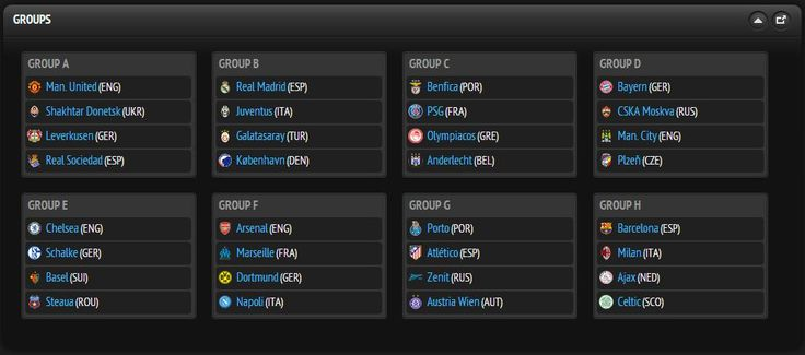 El #Barça, el equipo español peor parado en el sorteo de la #Champions League 2013-14