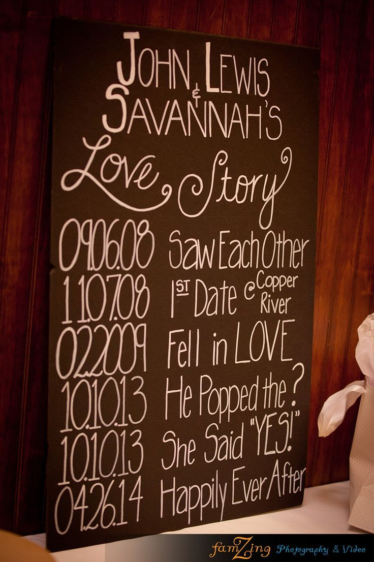 Romance timeline as wedding sign by