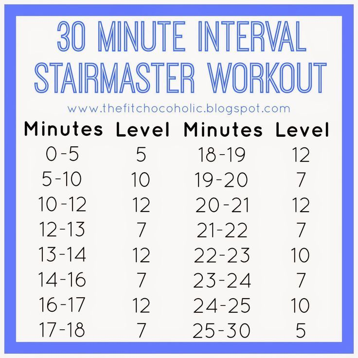 The Fit Chocoholic: 30 Minute Interval StairMaster Workout
