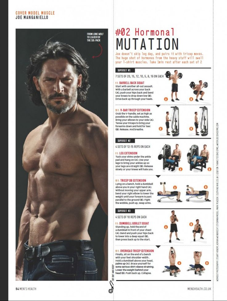 Men's Health - Fitness, Health, Sex, Weight Loss & Style