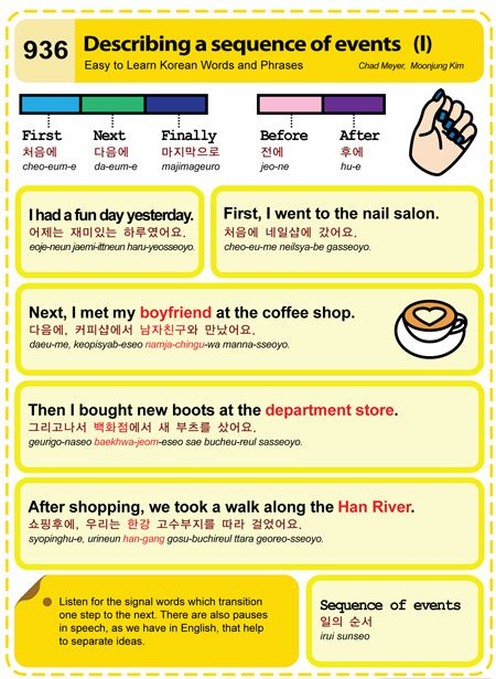 Easy to Learn Korean 936 - Describing a Sequence of Events (Part One) Chad Meyer and Moon-Jung Kim EasytoLearnKorean.com An Illustrated Guide to Korean