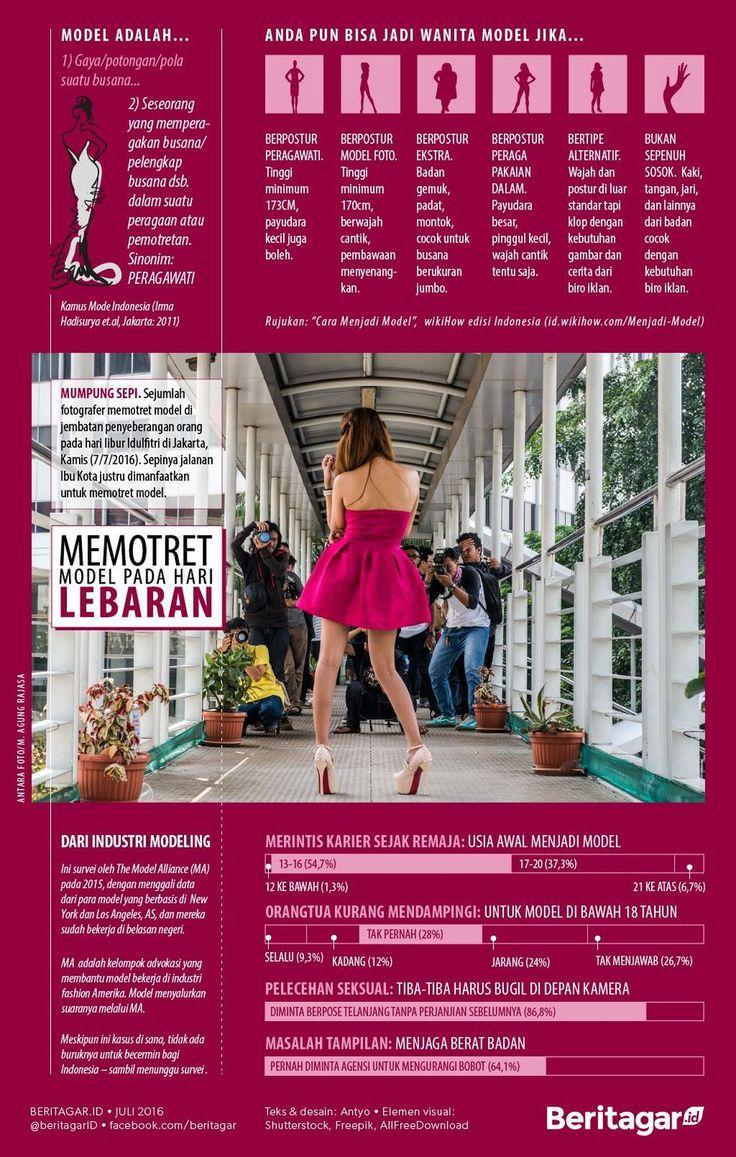 ACARA RUTIN | Setiap libur Lebaran, saat kawasan bisnis Jakarta sepi, sebuah komunitas fotografi memotret model di area publik.