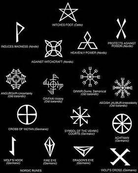 Here are more ancient symbols with descriptions: