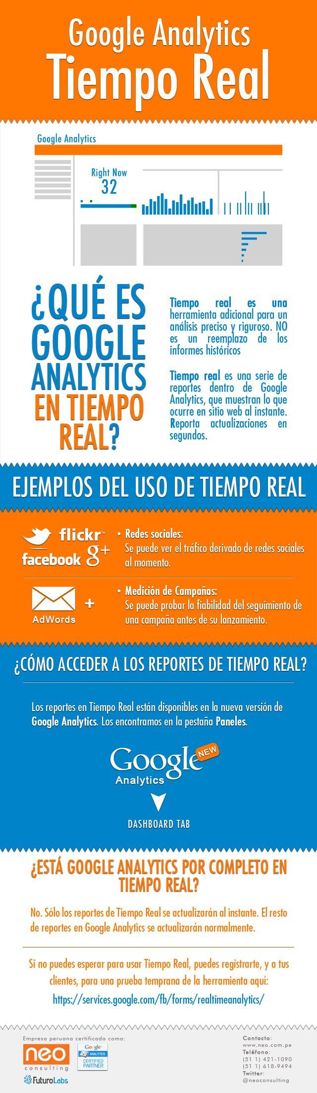 Google Analytics en tiempo real #infografía en español