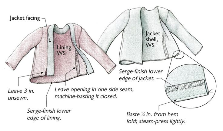 Sew lining and jacket shells