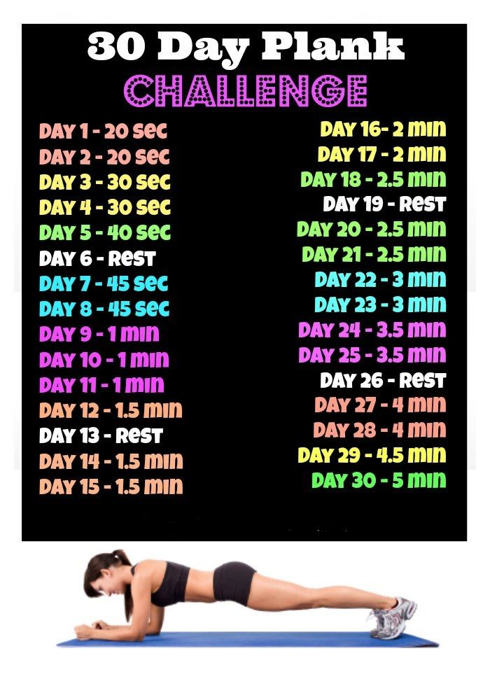 30 Day Plank Challenge 7 days - 7 pounds. Simple.