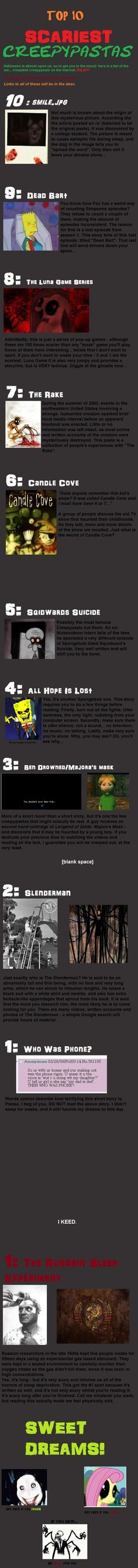 Top 10 Scariest Creepypastas. The experiment one didn't scare me AT ALL. Smile.jpg, Luna Games, Slendery and Jeff did (WHY ISN'T JEFF ON HERE?)