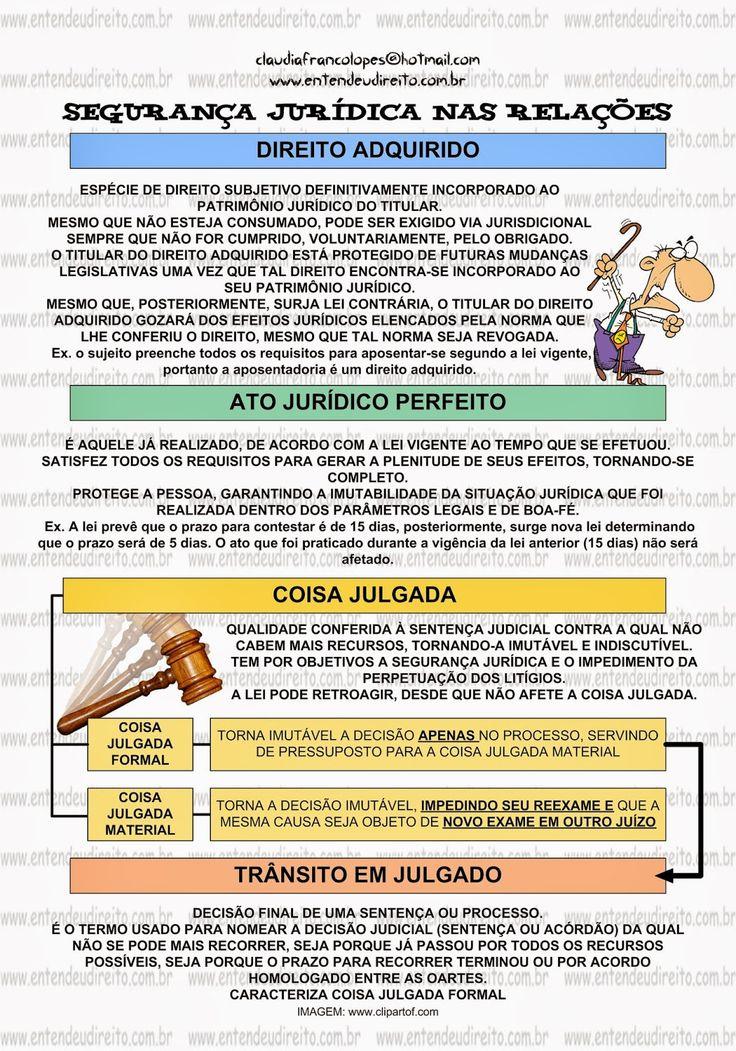 SegurançA JuríDica Nas RelaçõEs: direito adquirido, coisa julgada, ato jurídico perfeito