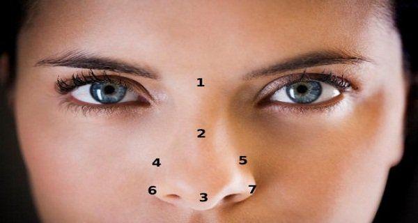Az arcodon található sikerpontokat masszírozd minden nap!