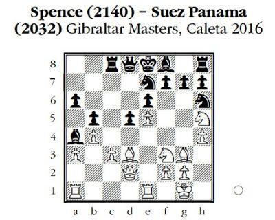 Chess Puzzle: Chess Puzzle - Series 2044