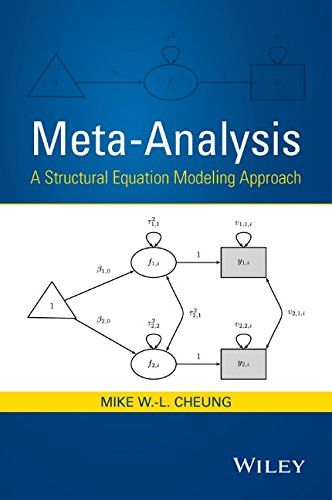 Meta-Analysis : A structural Equation Modeling Approach | 212.68 CHE