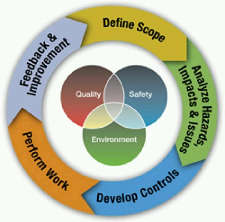 7 ways to improve leadership skills