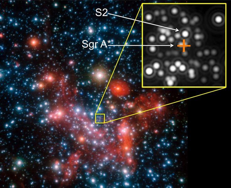 S2 je hvězda s hmotností 15krát větší než Slunce, která obíhá po eliptické dráze kolem supermasivní černé díry v centru naší Galaxie. Její oběžná doba je asi 15,6 roků a k černé díře se přibližuje až na 17 světelných hodin - to je asi 120krát vzdálenost Země-Slunce.