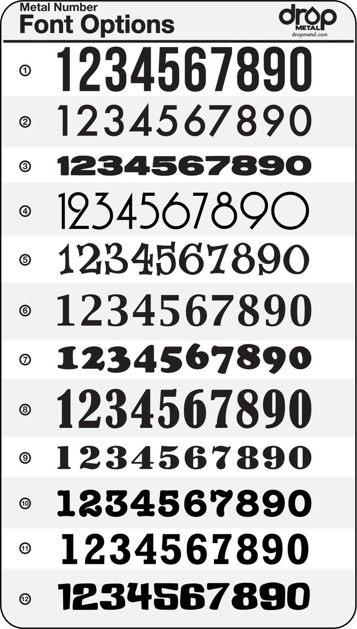 Number Tattoo Fonts, Number Fonts