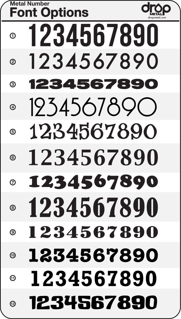 Number fonts imagens) Tatuagem de numeros, Fontes