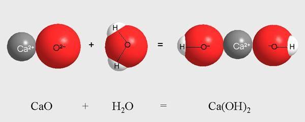 Картинки по запросу уравнение химической реакции