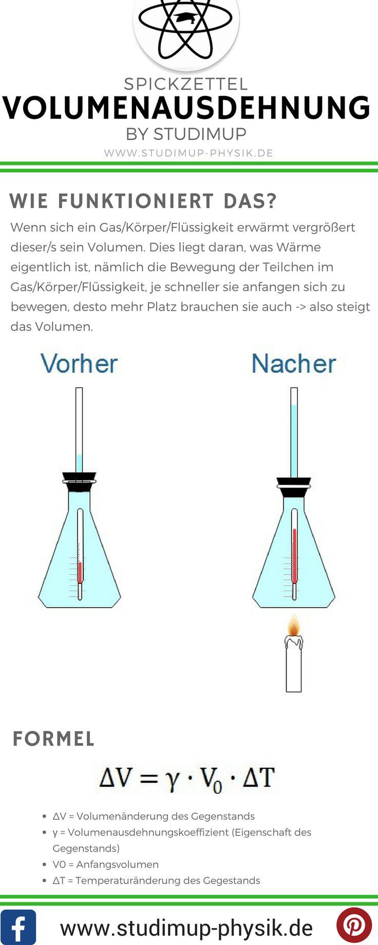 Spickzettel zur Volumenausdehnung in der Physik, genauer in der Wärmelehre. Einfach lernen mit Studimup. – Milan Tewes