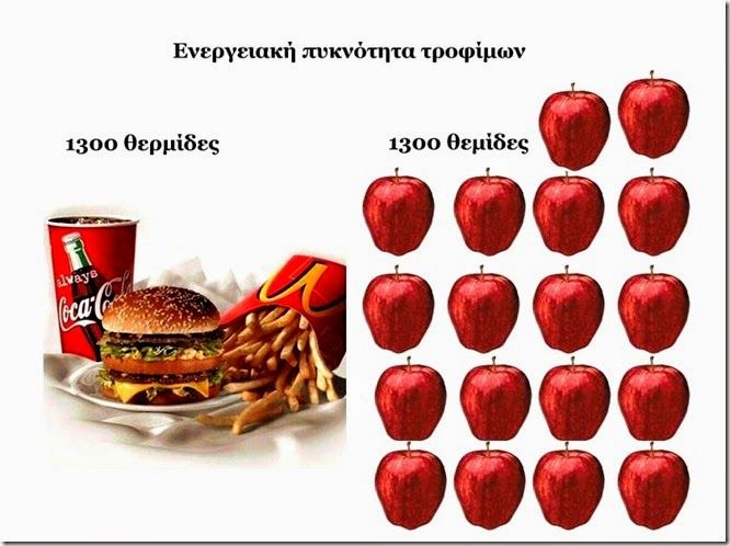 Ενεργειακή πυκνότητα τροφίμων: το μυστικό στην απώλεια βάρους -Twochichis #enerydensity #nutrition #weight #food