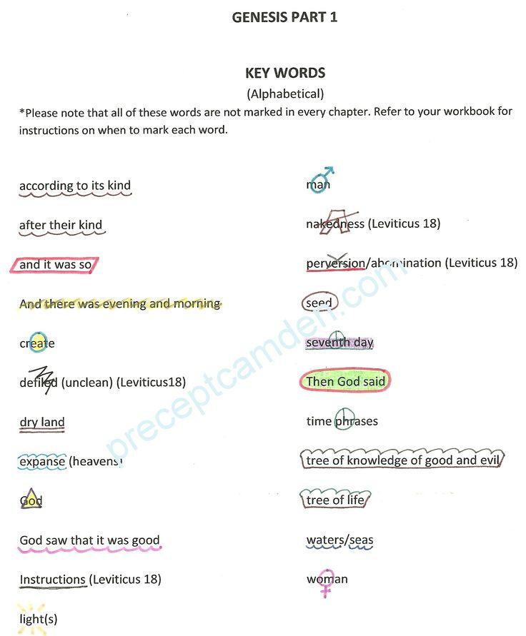 Bible Kay Arthur Marking Symbols