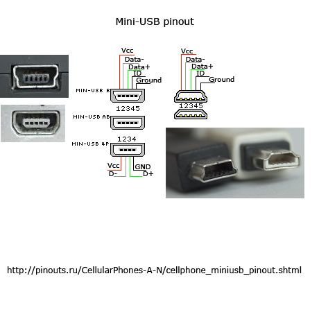 mini usb connector diagram pin connector part