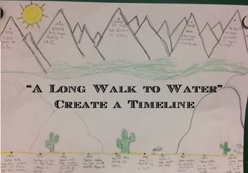 "This is an activity is a one page PDF printable to be completed individually or with a partner after the students have finished reading ""A Long Walk to Water"".  This is part of the Common Core ELA7 Module One, Unit One.  Students will analyze text to create a timeline of major events in Salva's journey."