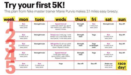 your 12week halfmarathon training plan  half marathon