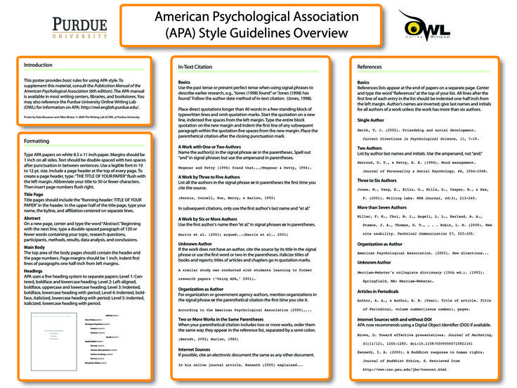 APA Style Guidelines Overview from OWL Purdue Online Writing Lab  http://owl.english.purdue.edu