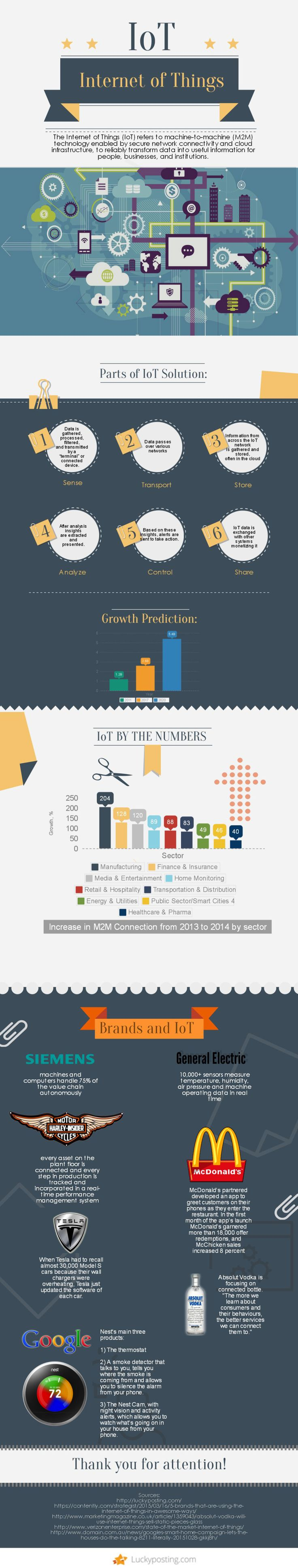 IoT_facts_infographic.jpg