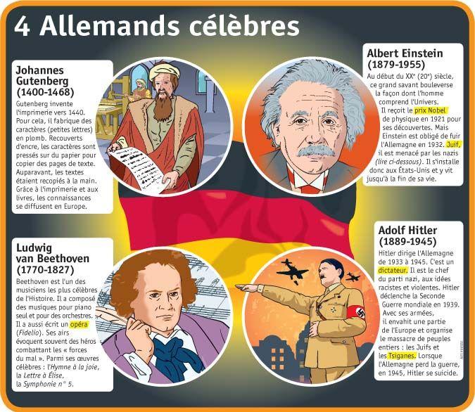 Fiche exposés : 4 Allemands célèbres